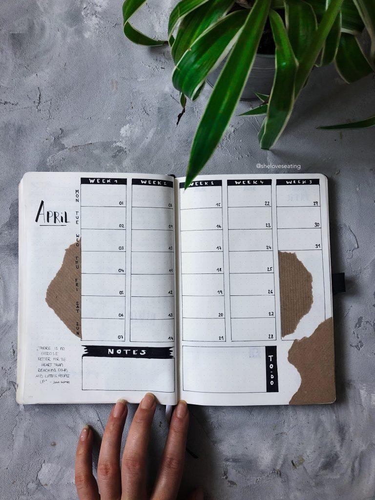 Bullet Journal Monatsübersicht