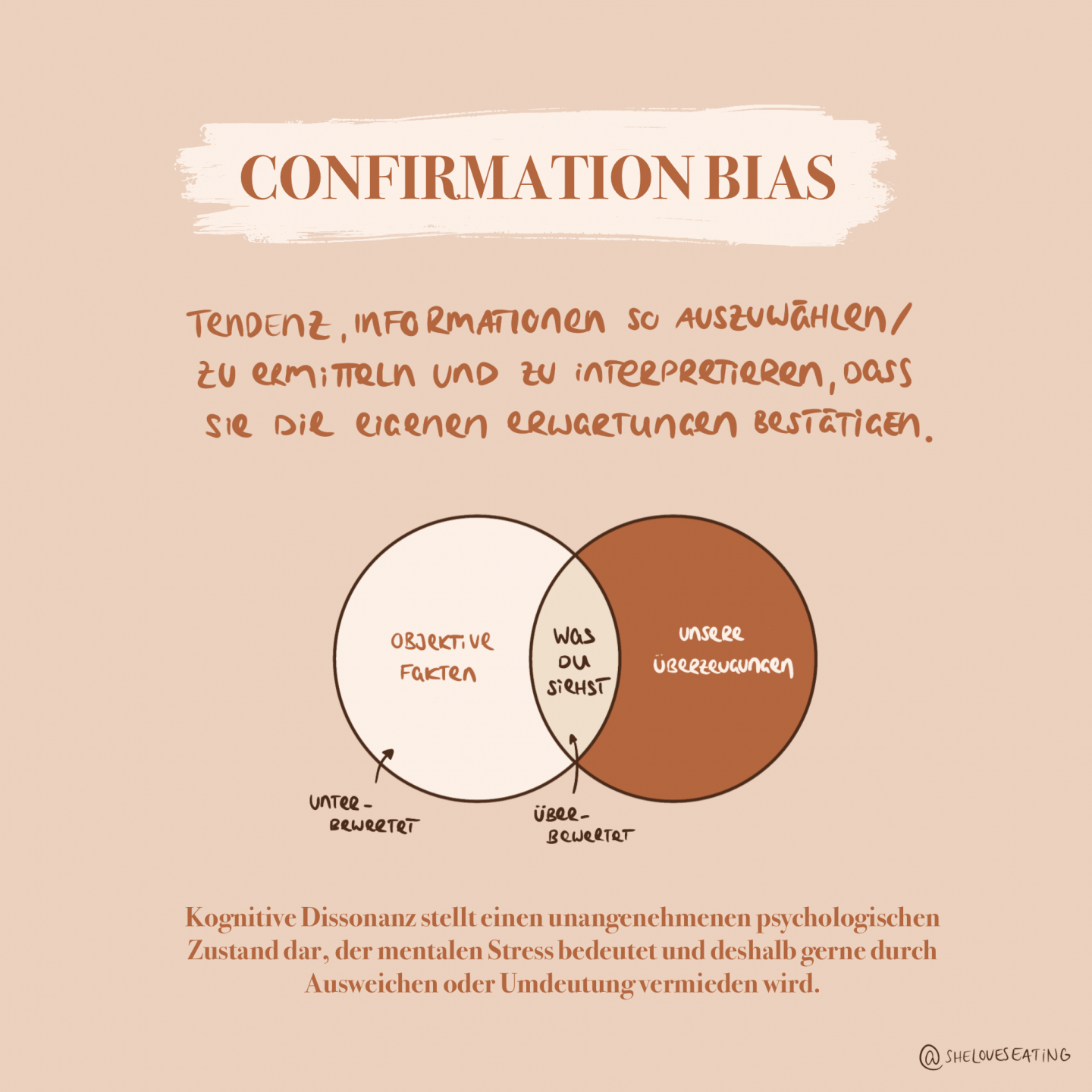 Was ist ein Confirmation Bias?
